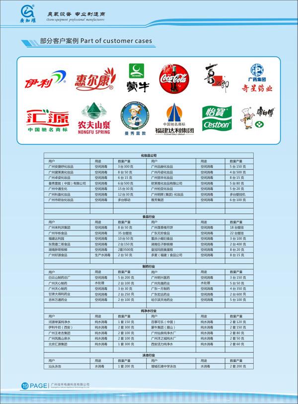 食品行业合作企业名录