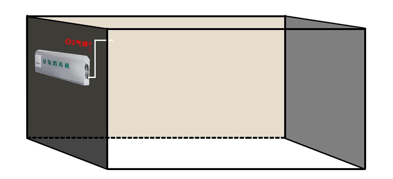 壁挂式空间消毒.jpg